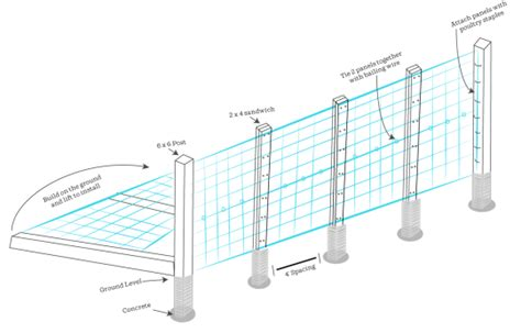 Row House Plans by 3 Ways To Build A Hog Wire Trellis Modern Farmer