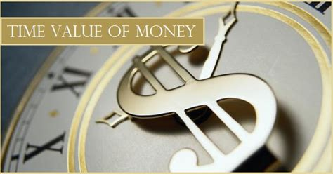 Survey Questions Value For Money - time value of money quantitative methods cfa level i