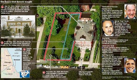 obama help to buy a house obama going someplace he should not flopping aces