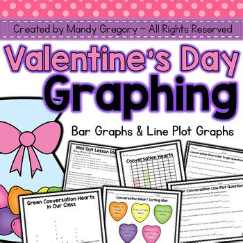 s day plot s graphing bar graphs and line plot graphs by