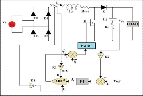 what is pfc boost inductor observation of the nonlinear behaviour of pfc boost converter and of bifurcation