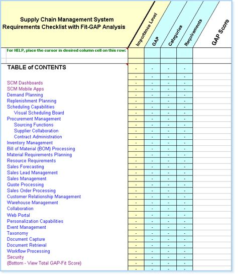 Scm Software Requirements Checklist With Fit Gap Analysis Supply Chain Assessment Template