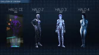 my thoughts on cortana s appearance in quot halo 4 quot halo