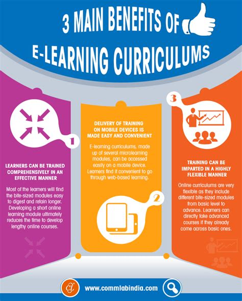 how does e learning benefit the learner an infographic 3 main benefits of e learning curriculums infographic