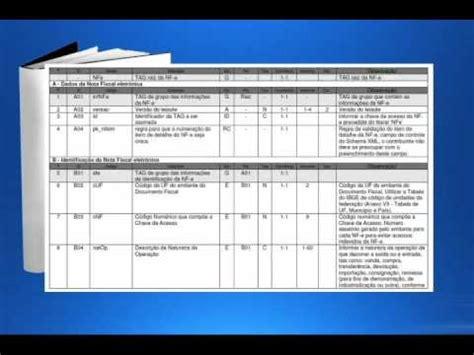 layout arquivo importação nfe layout do arquivo de integra 231 227 o tx2 youtube
