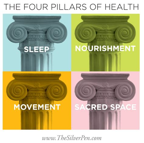 unmedicated the four pillars of wellness books the four pillars of health the silver pen