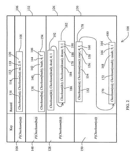 hierarchical pattern matching algorithm patent us20030204703 multi pass hierarchical pattern