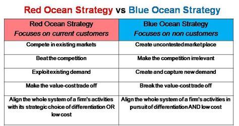 blue strategy diagram harley motor diagrams harley free engine image
