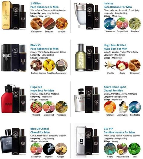 Harga Seluar Versace suriacintastore dexandra inspired perfumes for