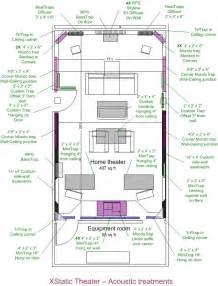 home theater floor plan house plans and home designs free 187 archive 187 home