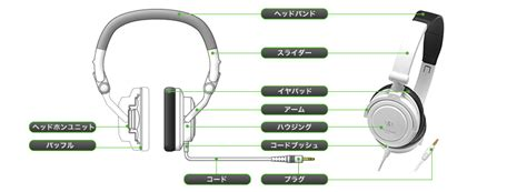 Headphone Navi audio technica headphone navi ヘッドホンを識る