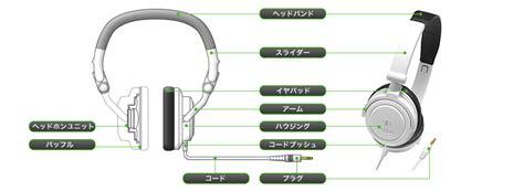 Headphone Navi