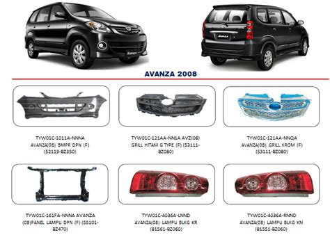 Accu Mobil Avanza bemper toyota avanza 2008 auto part mobil