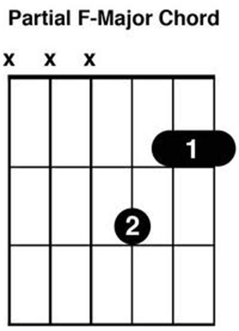 Easy Way To Play F Chord On Guitar