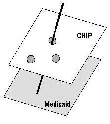 chip title xxi chapter vi chip in ohio aspe