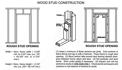 Hollow Metal Door Frame Details by Steelcraft Commercial Hollow Metal Doors And Frames