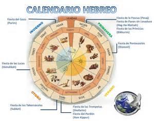 almanaque hebreo lunar 2016 descargar el calendario hebreo b 237 blico y las fiestas lev 237 ticas de
