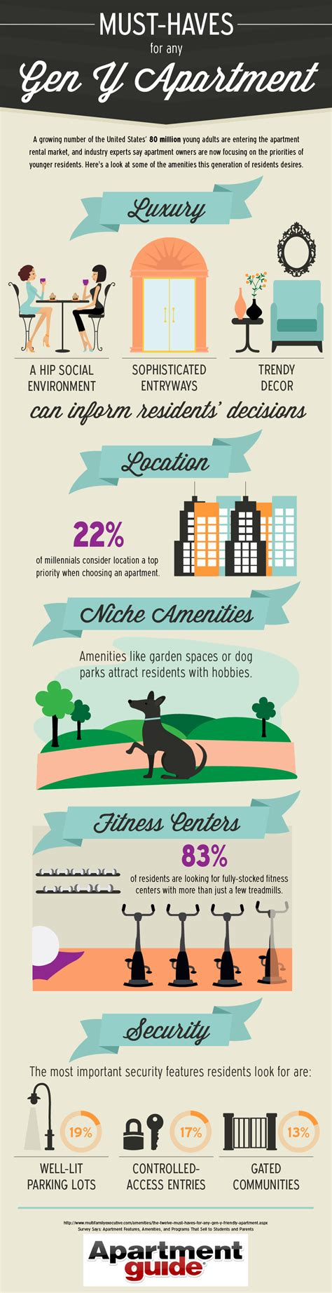 Apartment Guide For College Students 1000 Images About Student Housing Infographics On
