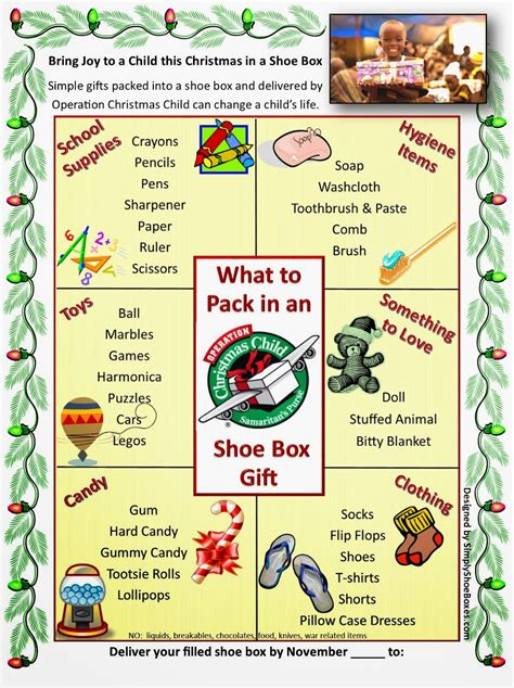 simply shoeboxes what to pack in an operation christmas
