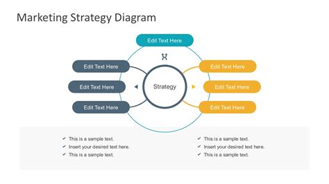 Free Marketing Strategy Diagram With Text Boxes Slidemodel Marketing Diagram Template