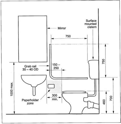 layout height fancy design height of disabled toilet with disability