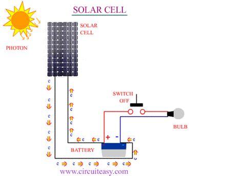 transistor jengkol sebagai solar cell solar cell mini electronics project and circuit