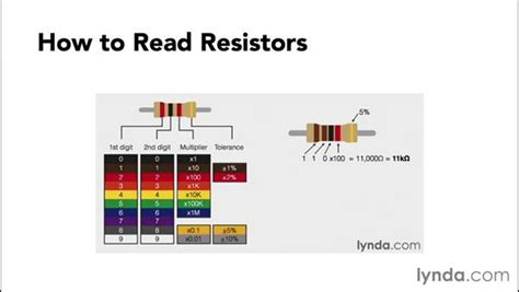 arduino resistor types arduino resistor types 28 images types of resistors knowledge arduino ldr archives arduino