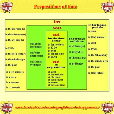 online tutorial english grammar 142 best e s l images on pinterest english grammar