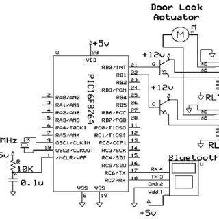 schematic  car door lock system  scientific diagram
