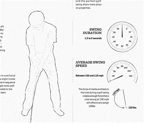anatomy of golf swing animated gif infographics scribblelive