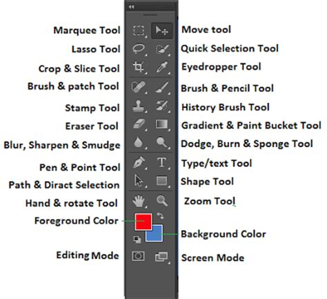 how to reset toolbar in photoshop how to reset toolbar in photoshop toolbar modes in