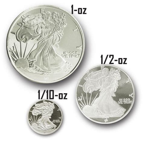10 ounces of silver at spot price of silver per ounce live hourly silver charts graphs