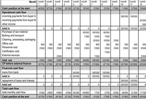 format cash flow sarasota financial reporting guide for small businesses sap blogs