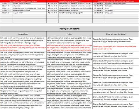 format video mts adalah raport mts kurikulum 2013 oleh muhamad khotib kompasiana com