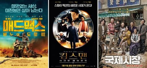 list of highest grossing films in south korea wikipedia south korean box office top 10 highest grossing films of