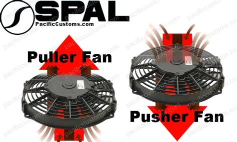spal 14 electric fan spal usa high performance automotive electric radiator fan