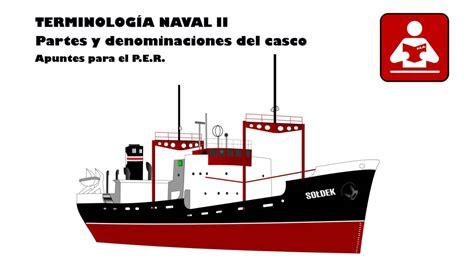 dibujo de un barco y sus partes partes de un barco proa popa amura aleta obra viva obra