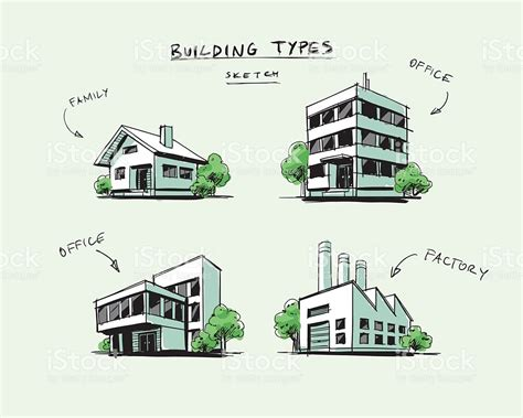 architecture building type identification guide set of four buildings types hand drawn cartoon
