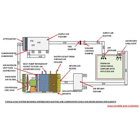 schematic building drawings get free image about wiring