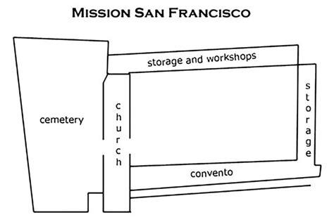 mission san carlos borromeo de carmelo floor plan mission dolores essentials school projects and visitors