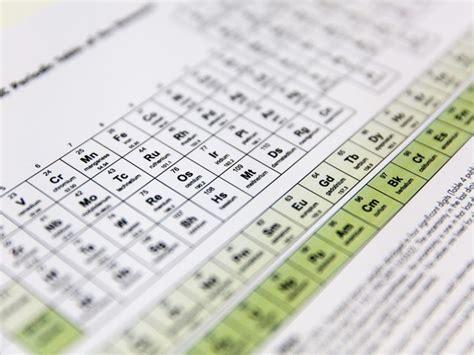 decorar os elementos da tabela periodica g1 nova tabela peri 243 dica n 227 o influencia enem e