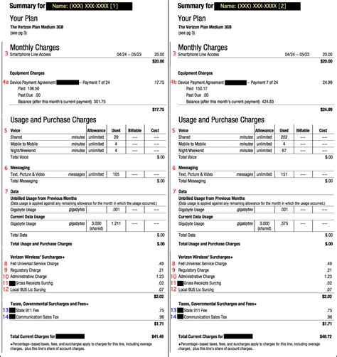 The Consumerist Guide To Understanding Your Verizon Wireless Bill Verizon Wireless Bill Template