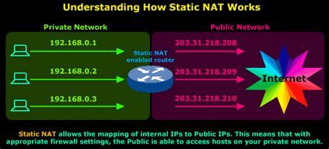tutorial nat static translation static nat part 1