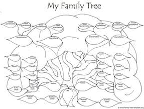 draw a family tree template free family tree templates using free ancestry
