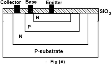 bipolar transistor fabrication steps integrated components in ic fabrication process