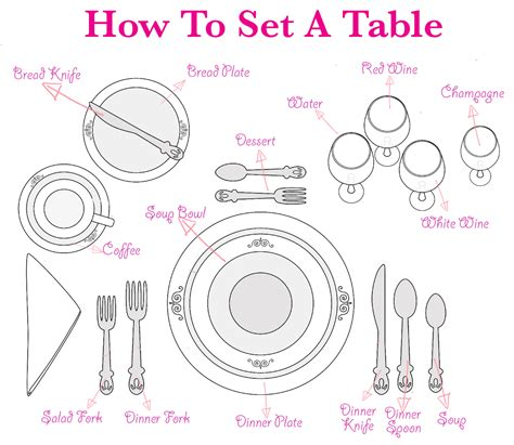 How To Set A Table For Dinner setting a table table setting for dinner date home design