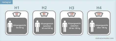 welcher topper ist der richtige matratzen h 228 rtegrad welcher h 228 rtegrad ist der richtige