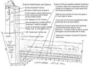 Hillside Walkout Basement House Plans frost protected shallow foundation htm wing insulation details