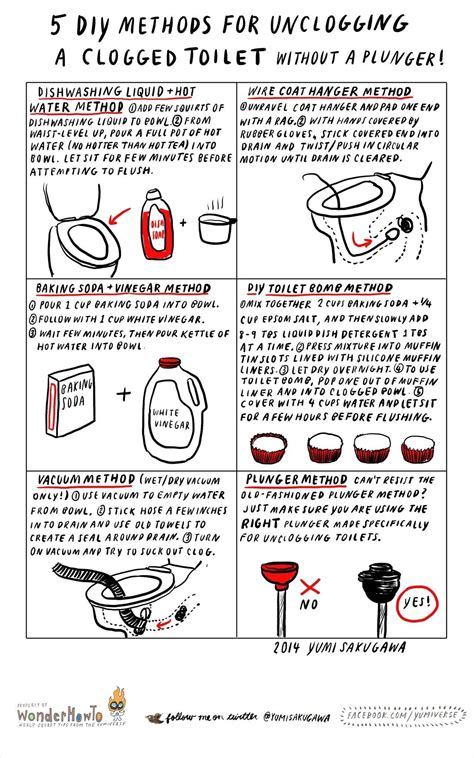help toilet clogged no plunger 5 diy methods for unclogging a clogged toilet without a