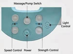 Pompa Asi Breastpump Spectra S2 Hospital Grade Sewa 1 rental sewa pompa asi elektrik surabaya 081703699888